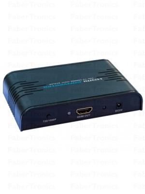 VGA + audio naar HDMI scaler - Huismerk