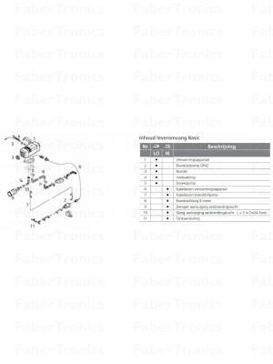 Leveringsomvang Air Top 2000STC Basic en standaard