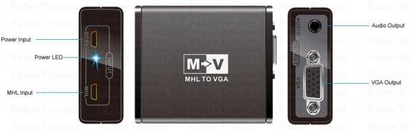 MHL naar VGA
