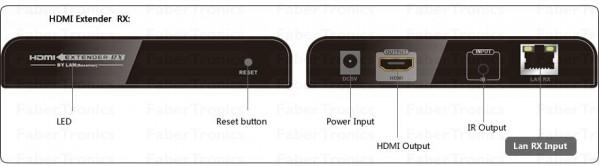 HDMI extender over TCP/IP LAN met IR